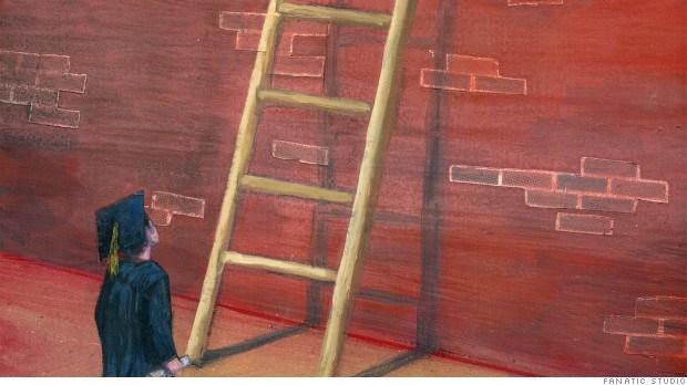 graduate career ladder