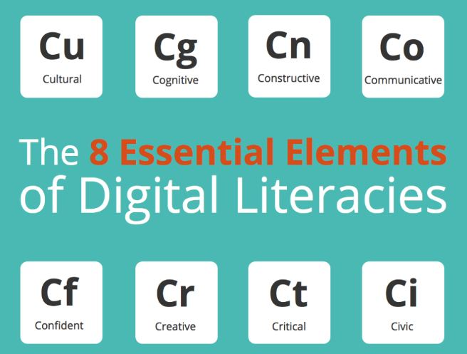 digital literacy elements